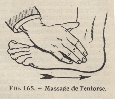 Swedish Massage - Direction of Blood Flow