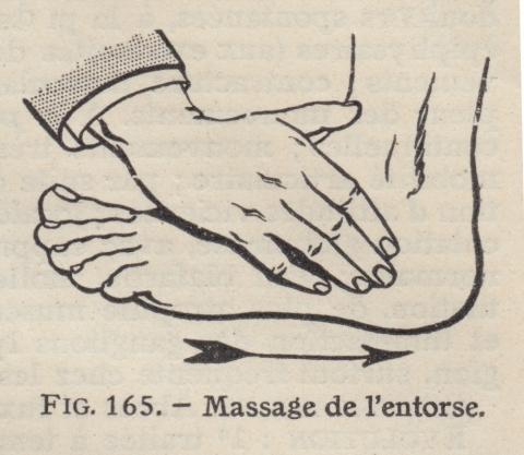 Swedish Massage - Direction of Blood Flow