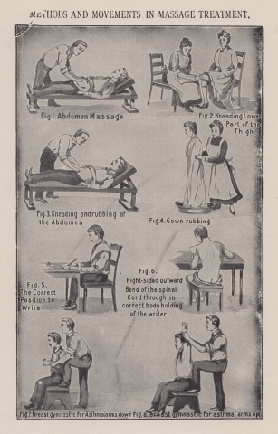 Antique Massage Therapy Chart